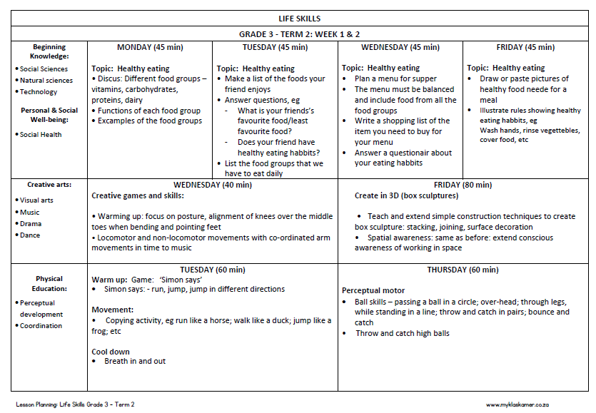 Natural Science And Technology Grade  Lesson Plans