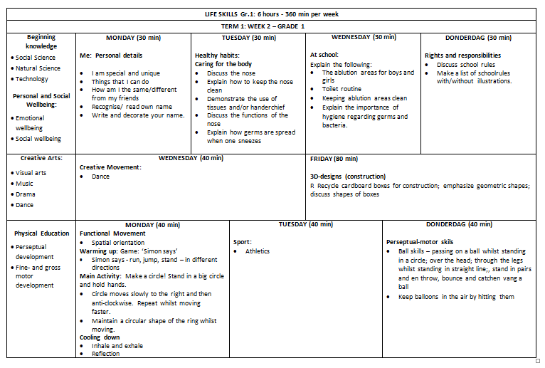 Grade 1 Life Skills Lesson Planning Term 1 My Klaskamer deur Kobie – Life Skills Lesson Plans