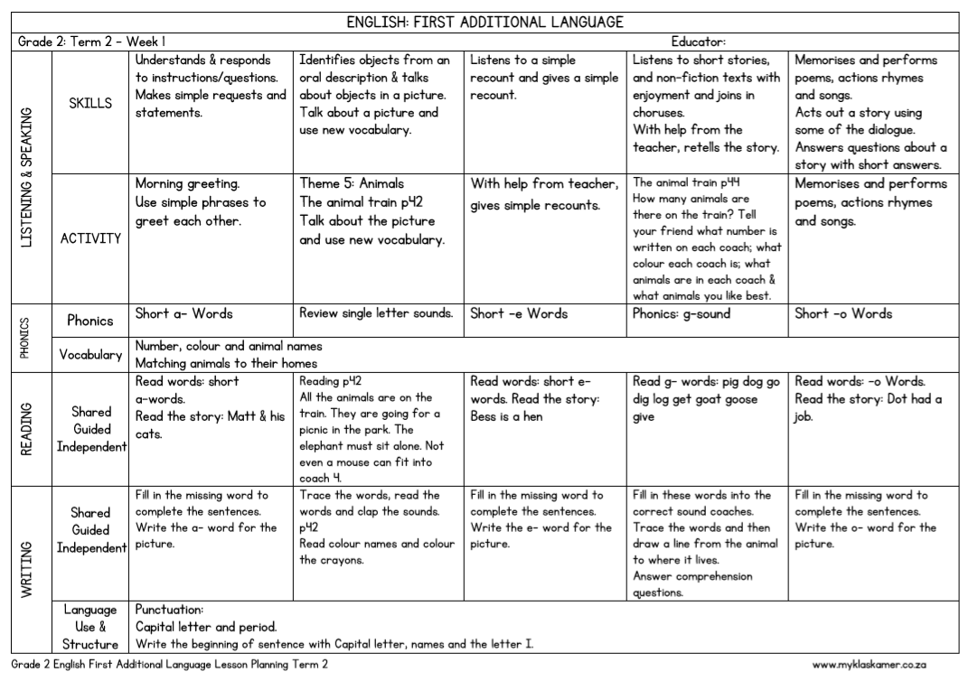 English In Italian: Lesson Planning English First Additional Language Grade 2