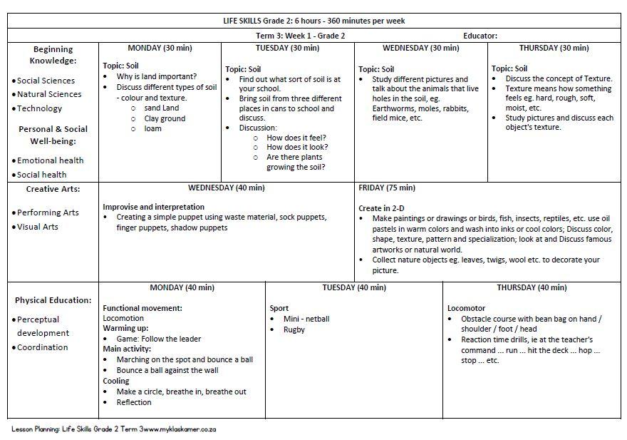Lesson Planning Life Skills Lesson Grade 2 Term 3