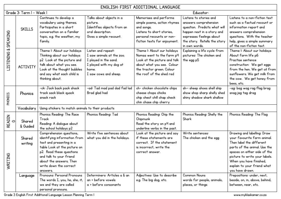 English In Italian: Lesson Planning English First Additional Language Grade 3