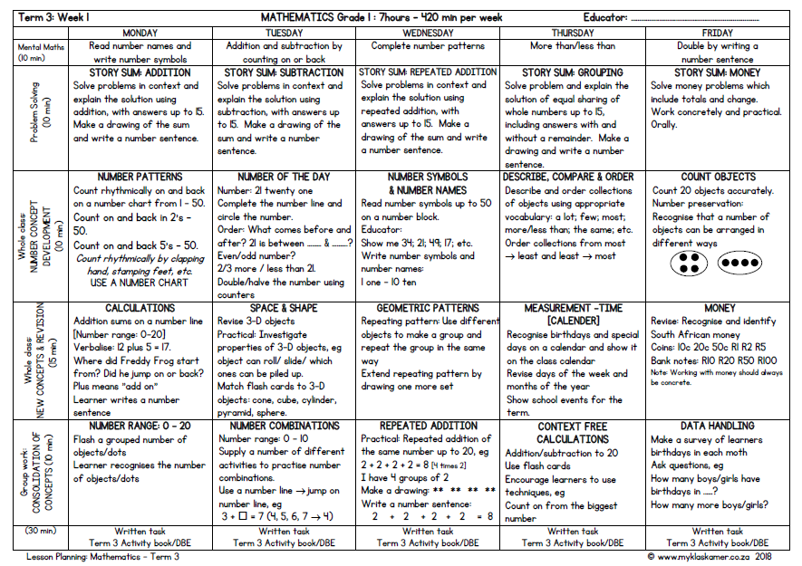 Lesson Plan For Story Writing Class 10
