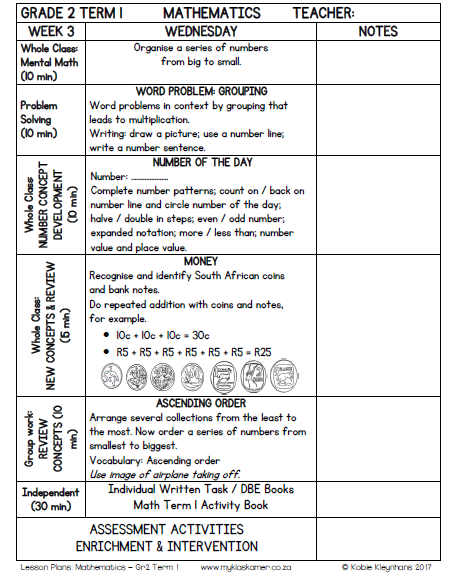 Lesson Planning Mathematics Grade 2 Term 1