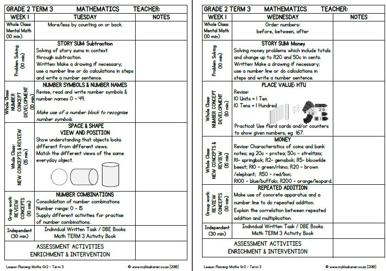 Lesson Planning Mathematics Grade 2 Term 3