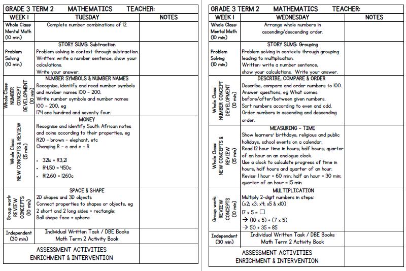 Lesson Planning Mathematics Grade 3 Term 2