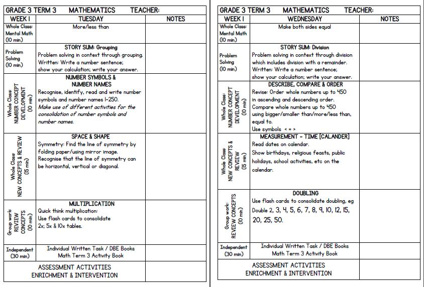 Lesson Planning Mathematics Grade 3 Term 3