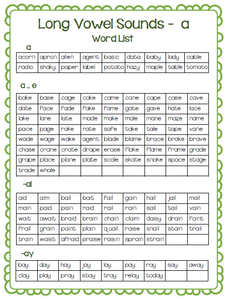 Worksheets English First Additional Language Grade 2 Term